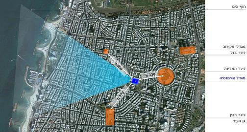 מגדל הגימנסיה ביחס לאטרקציות אחרות בתל-אביב